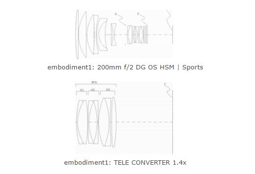 Новый патент Sigma 200mm F2 DG OS HSM Sports