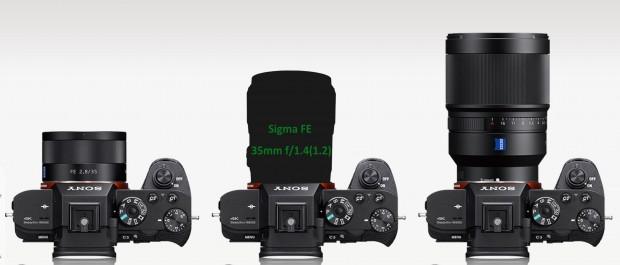 Новые объективы Sigma FE
