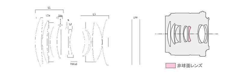 !!!111sigma-35mm-f2-dn-os-art-patent-sigma-novosti101