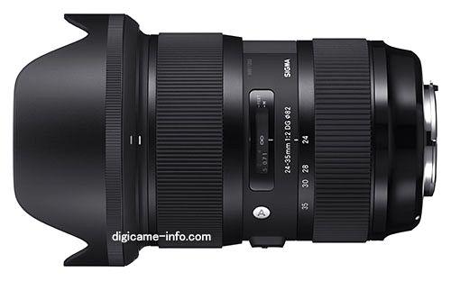 !!11!!22!!!sigma-24-35mm-f2-dg-hsm-art-N2-novosti100